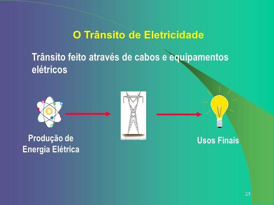 O Trânsito de Eletricidade
