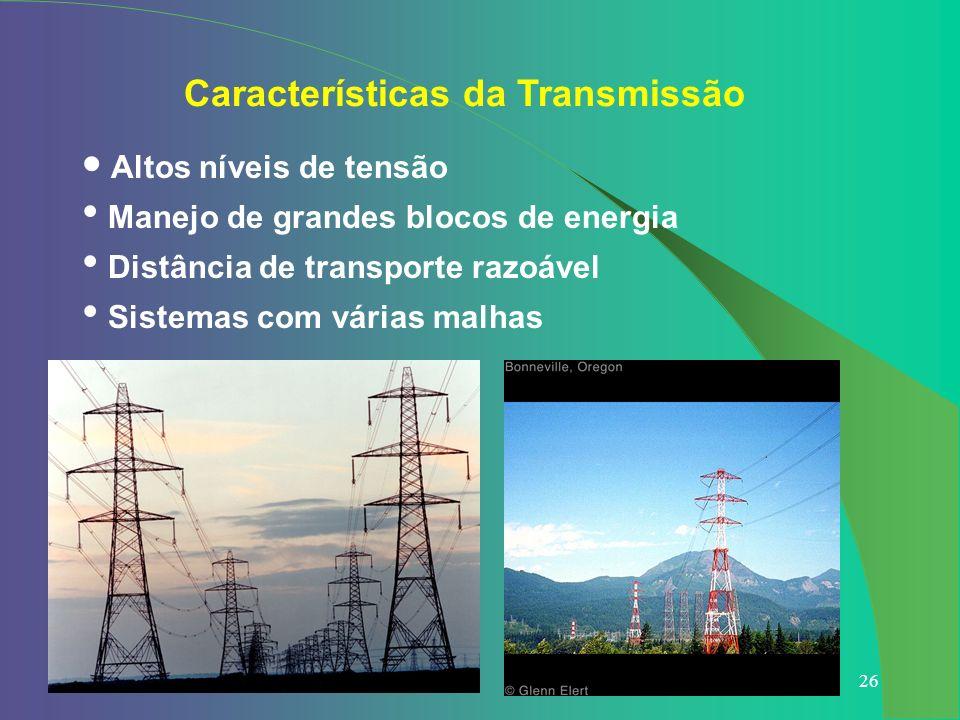Características da Transmissão