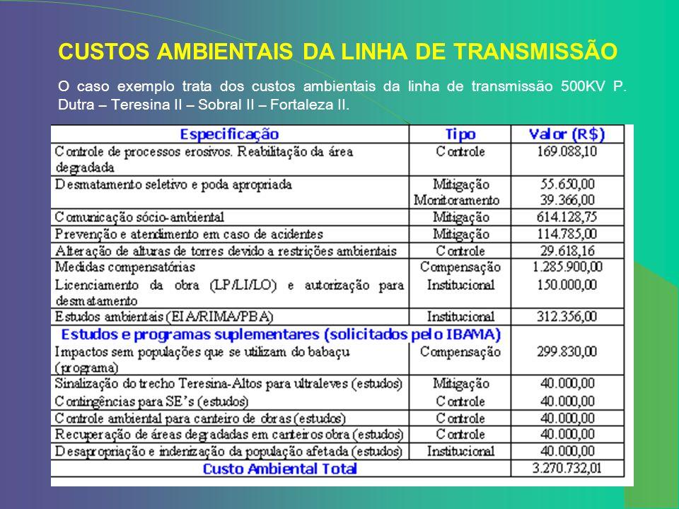 CUSTOS AMBIENTAIS DA LINHA DE TRANSMISSÃO