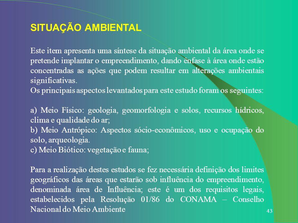 SITUAÇÃO AMBIENTAL