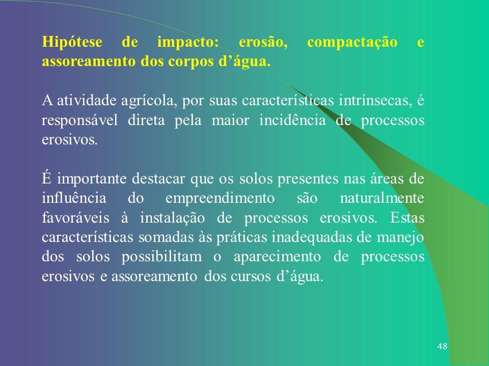 Hipótese de impacto: erosão, compactação e assoreamento dos corpos d'água.