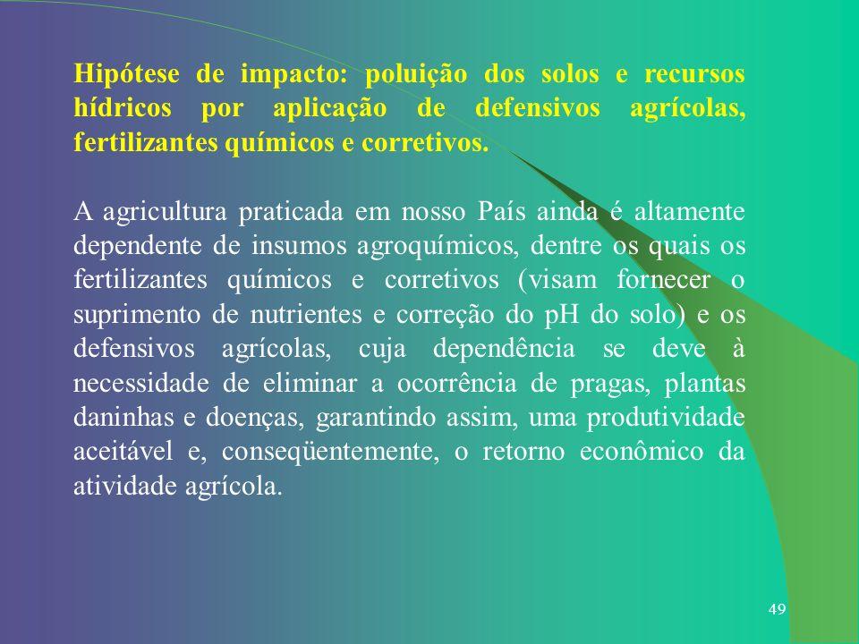 Hipótese de impacto: poluição dos solos e recursos hídricos por aplicação de defensivos agrícolas, fertilizantes químicos e corretivos.