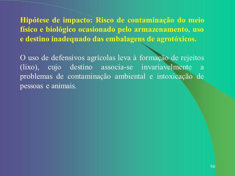 Hipótese de impacto: Risco de contaminação do meio físico e biológico ocasionado pelo armazenamento, uso e destino inadequado das embalagens de agrotóxicos.