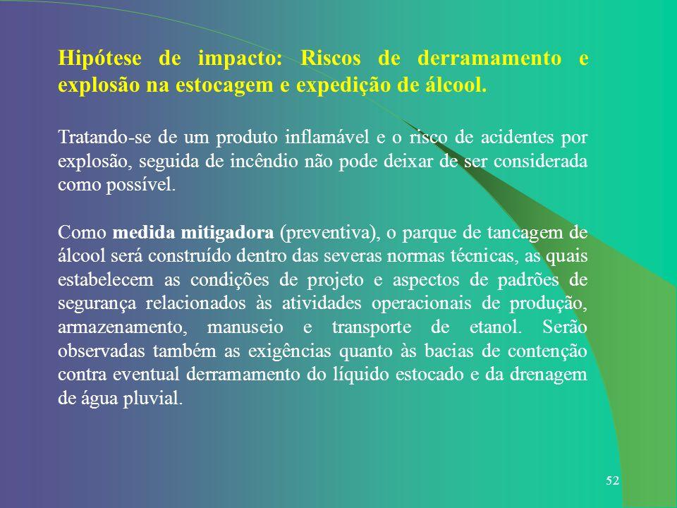 Hipótese de impacto: Riscos de derramamento e explosão na estocagem e expedição de álcool.