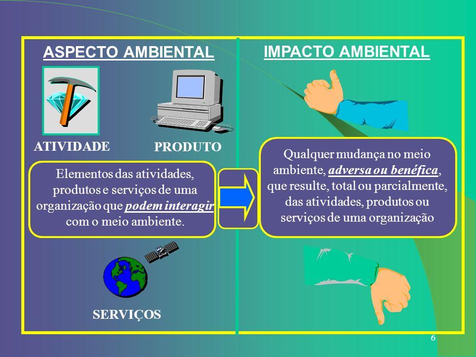 ASPECTO AMBIENTAL IMPACTO AMBIENTAL