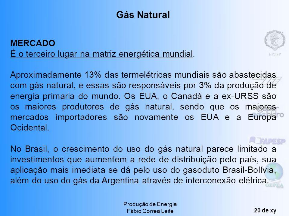 Gás Natural MERCADO É o terceiro lugar na matriz energética mundial.