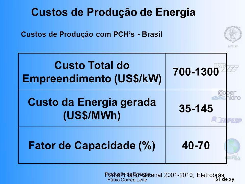 Custos de Produção de Energia Custo Total do Empreendimento (US$/kW)