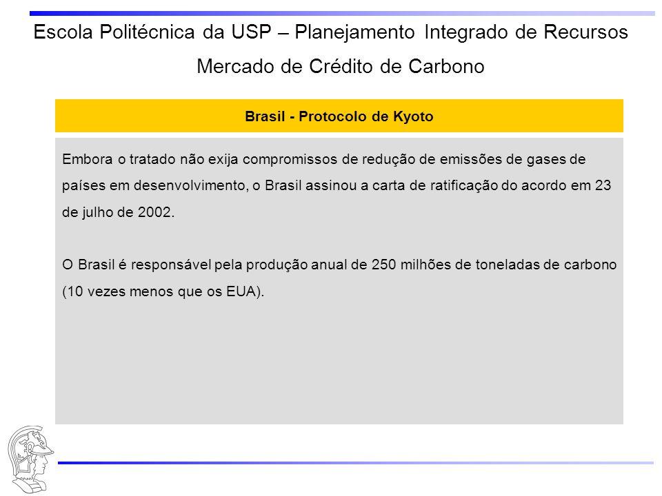 Brasil - Protocolo de Kyoto