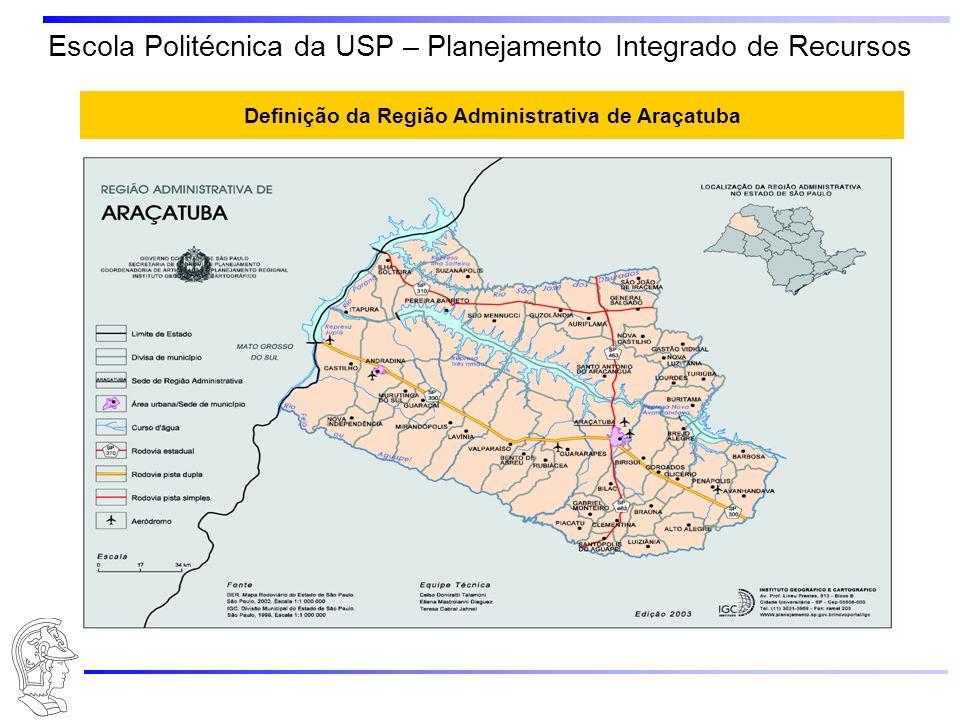 Definição da Região Administrativa de Araçatuba