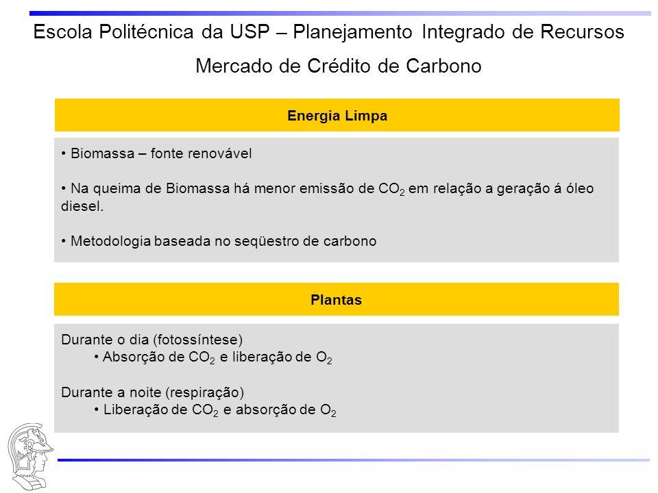 Mercado de Crédito de Carbono