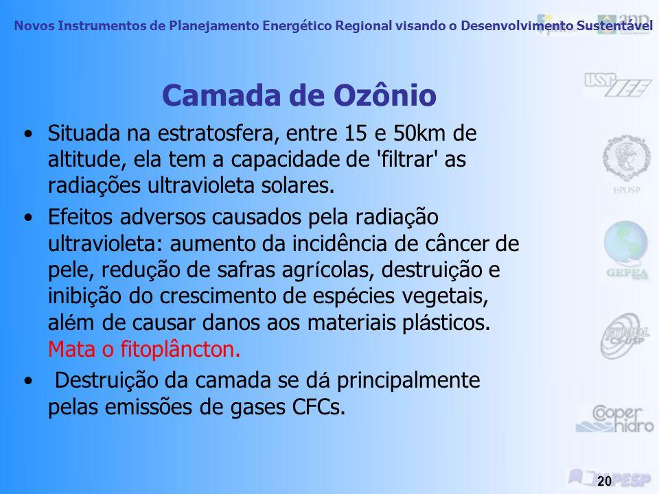 Camada de Ozônio Situada na estratosfera, entre 15 e 50km de altitude, ela tem a capacidade de filtrar as radiações ultravioleta solares.