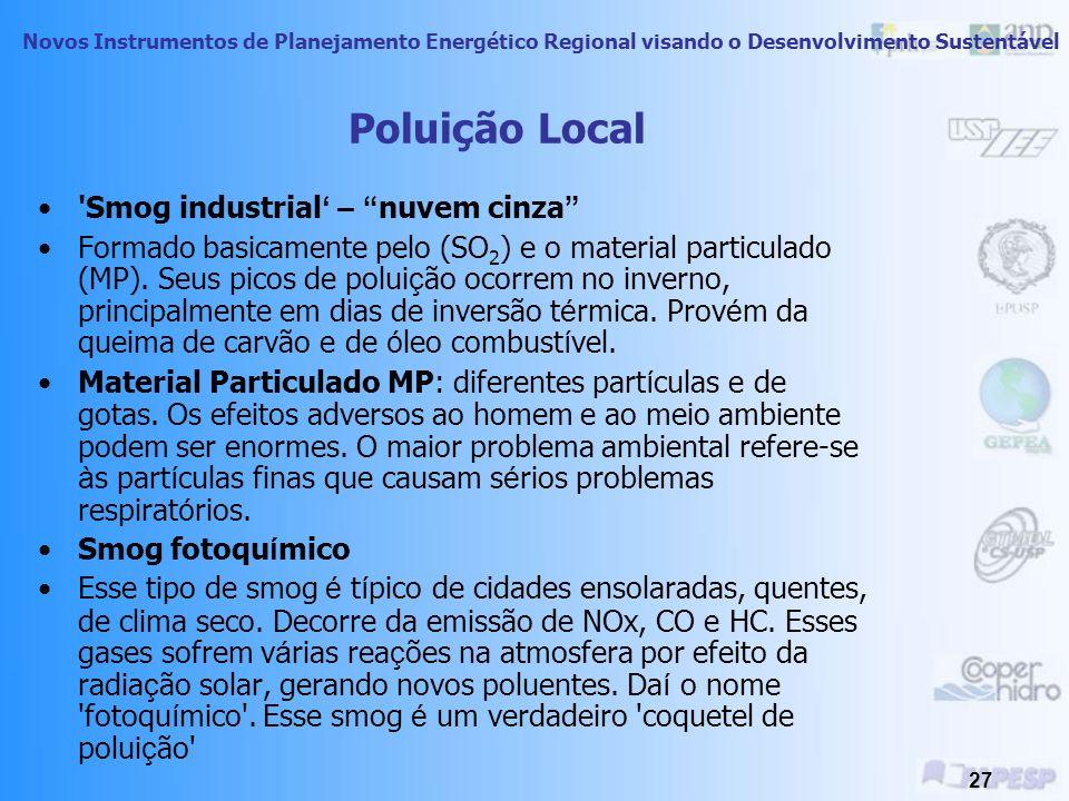 Poluição Local Smog industrial' – nuvem cinza
