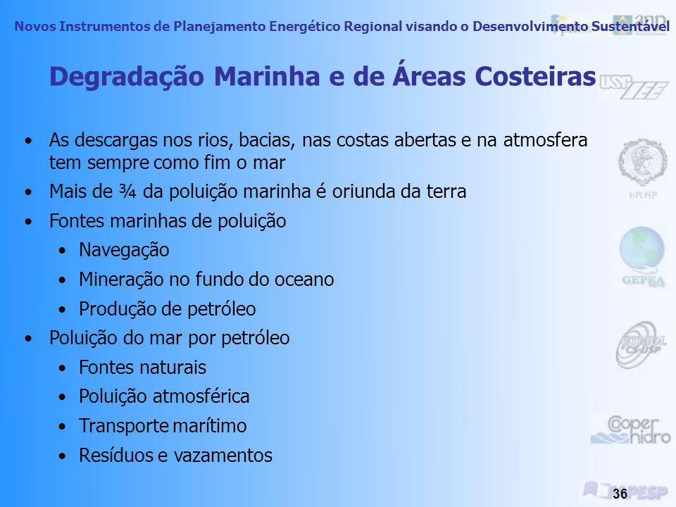 Degradação Marinha e de Áreas Costeiras