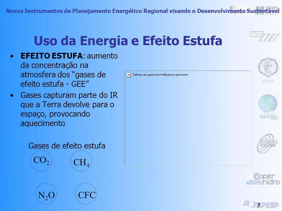 Uso da Energia e Efeito Estufa