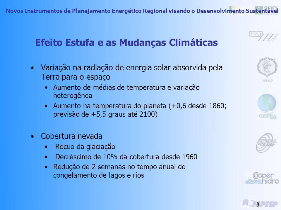 Efeito Estufa e as Mudanças Climáticas