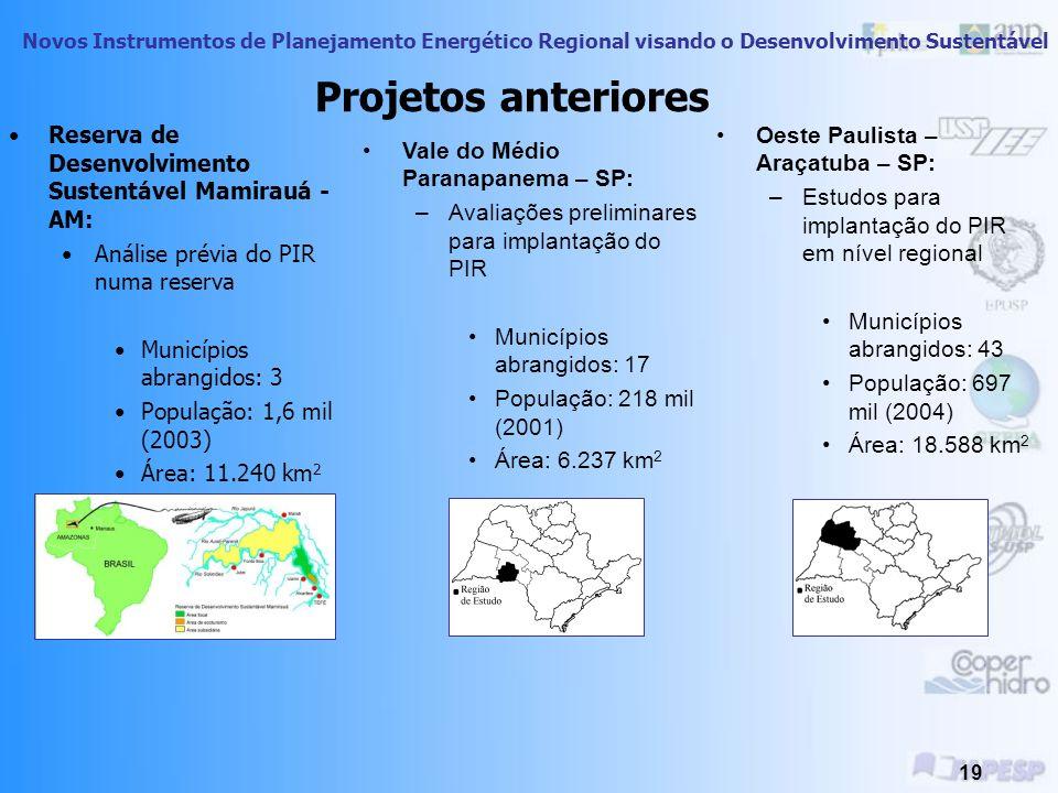 Projetos anterioresReserva de Desenvolvimento Sustentável Mamirauá - AM: Análise prévia do PIR numa reserva.