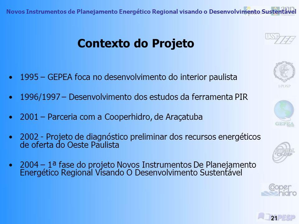 Contexto do Projeto1995 – GEPEA foca no desenvolvimento do interior paulista. 1996/1997 – Desenvolvimento dos estudos da ferramenta PIR.