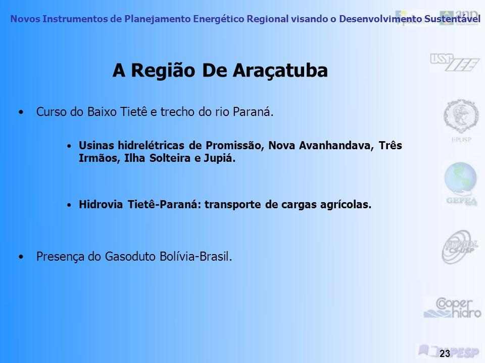 A Região De Araçatuba Curso do Baixo Tietê e trecho do rio Paraná.