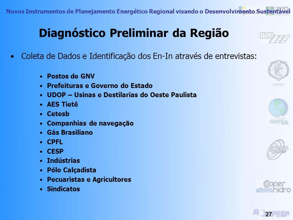 Diagnóstico Preliminar da Região