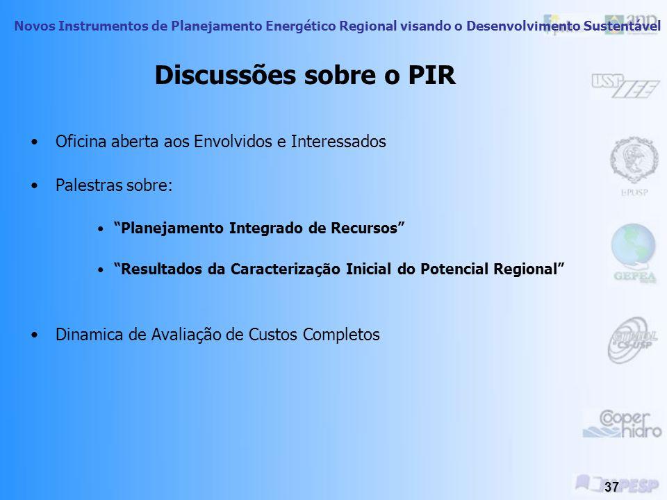 Discussões sobre o PIR Oficina aberta aos Envolvidos e Interessados