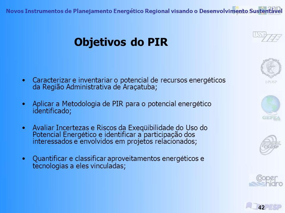 Objetivos do PIRCaracterizar e inventariar o potencial de recursos energéticos da Região Administrativa de Araçatuba;