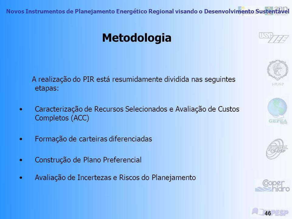 MetodologiaA realização do PIR está resumidamente dividida nas seguintes etapas: