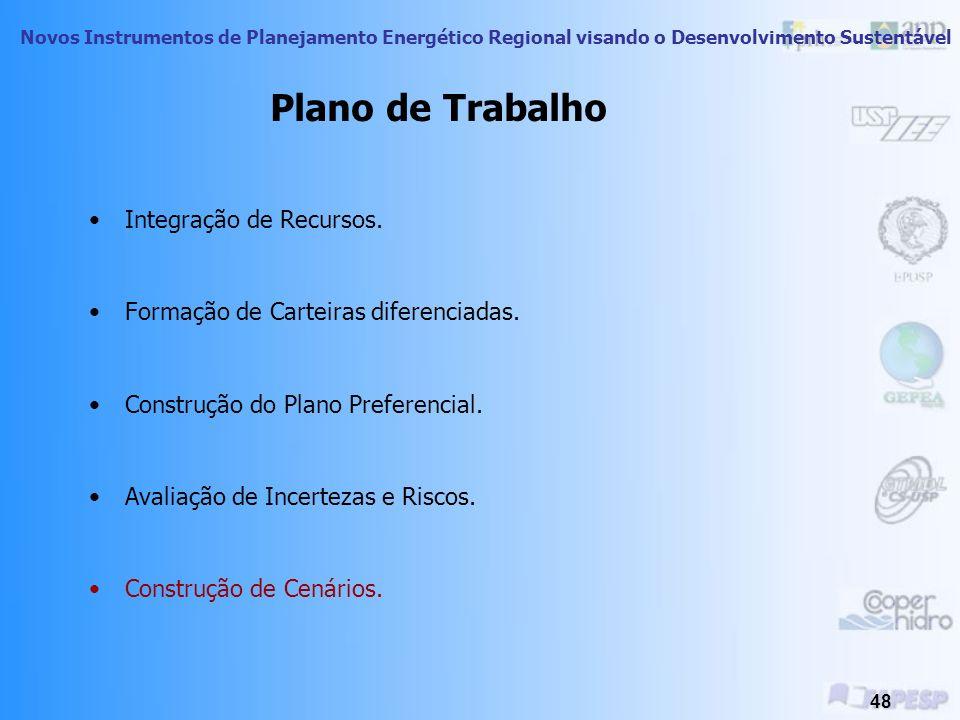Plano de Trabalho Integração de Recursos.