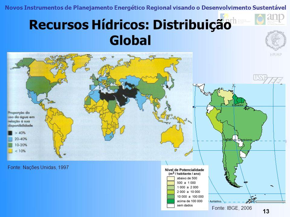 Recursos Hídricos: Distribuição Global