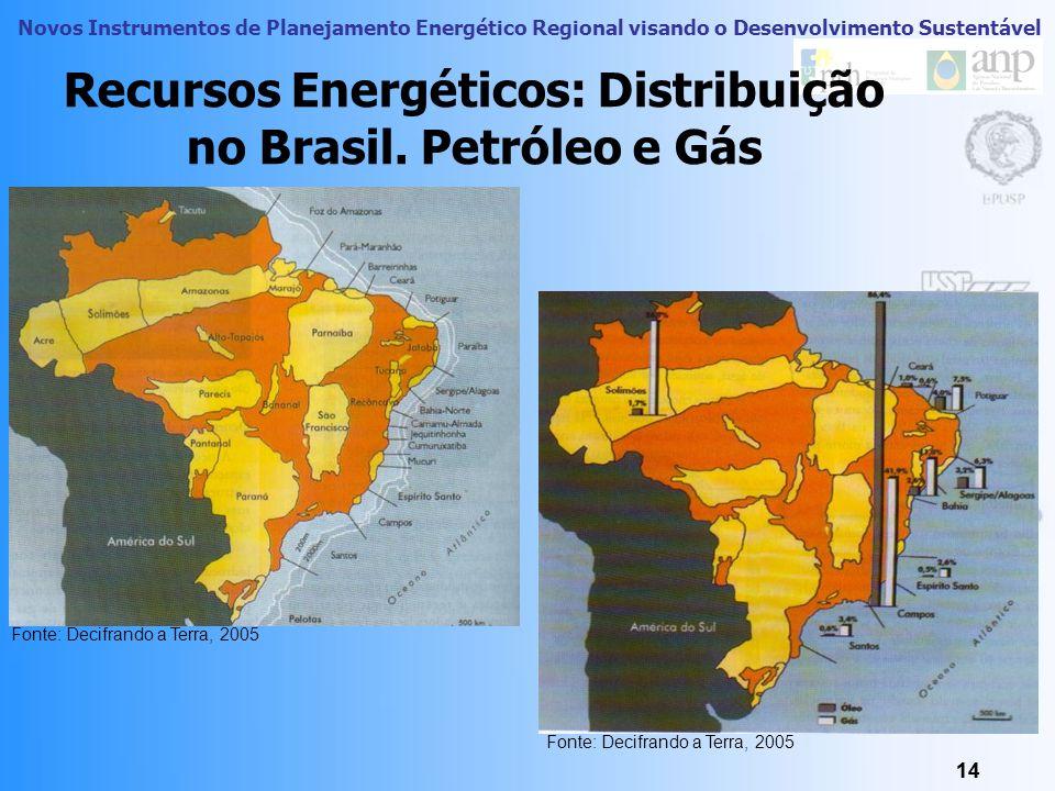 Recursos Energéticos: Distribuição no Brasil. Petróleo e Gás