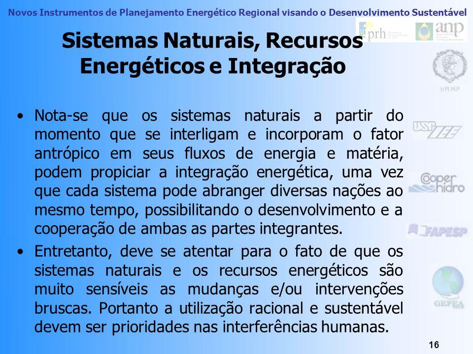 Sistemas Naturais, Recursos Energéticos e Integração