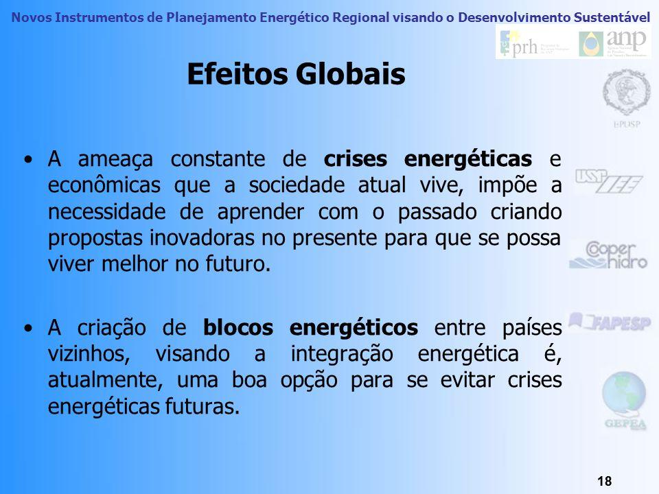 Efeitos Globais