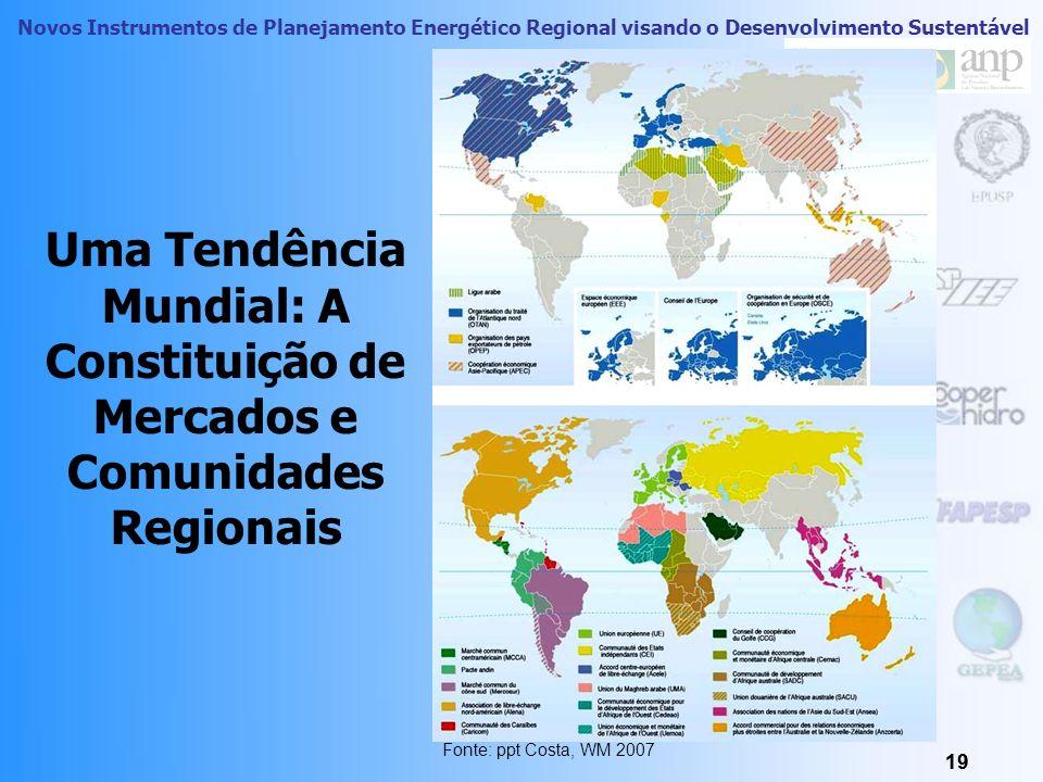 Uma Tendência Mundial: A Constituição de Mercados e Comunidades Regionais