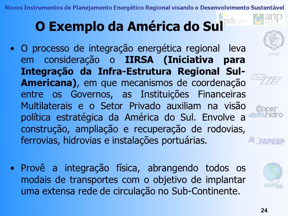 O Exemplo da América do Sul