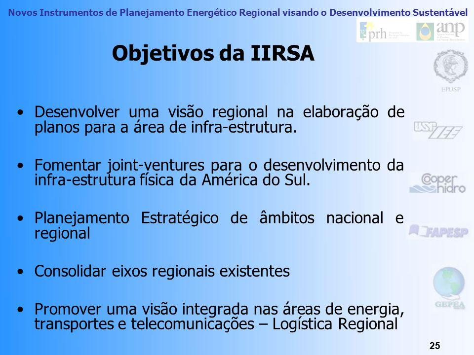 Objetivos da IIRSA Desenvolver uma visão regional na elaboração de planos para a área de infra-estrutura.