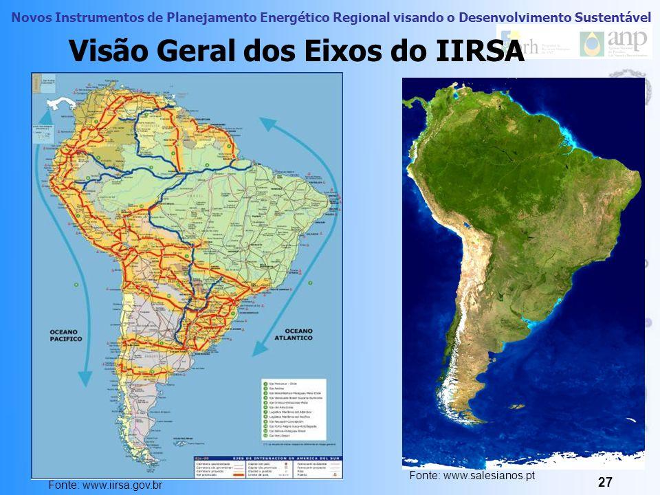 Visão Geral dos Eixos do IIRSA