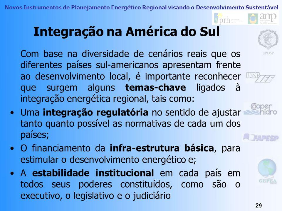 Integração na América do Sul