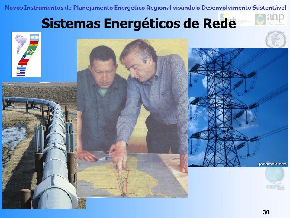 Sistemas Energéticos de Rede