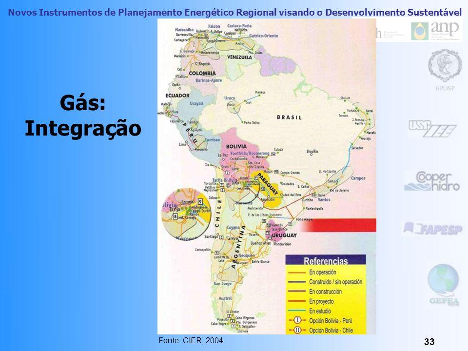 Gás: Integração Fonte: CIER, 2004 33