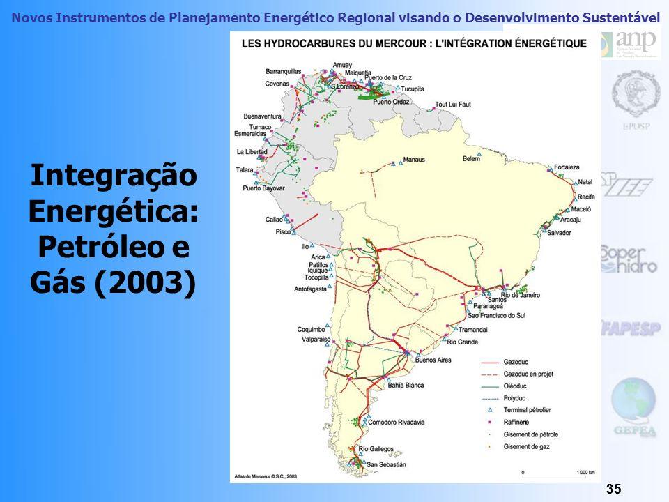 Integração Energética: Petróleo e Gás (2003)