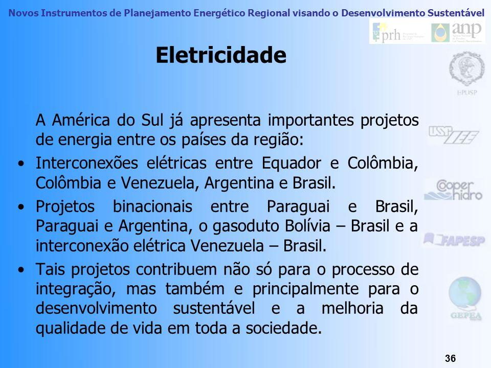 Eletricidade A América do Sul já apresenta importantes projetos de energia entre os países da região: