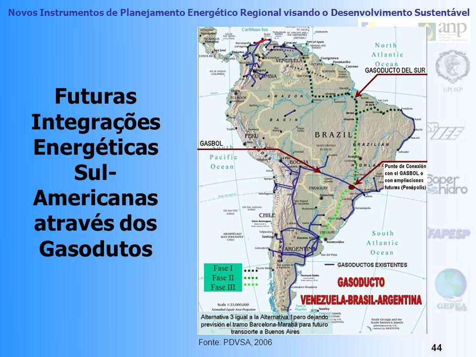 Futuras Integrações Energéticas Sul-Americanas através dos Gasodutos