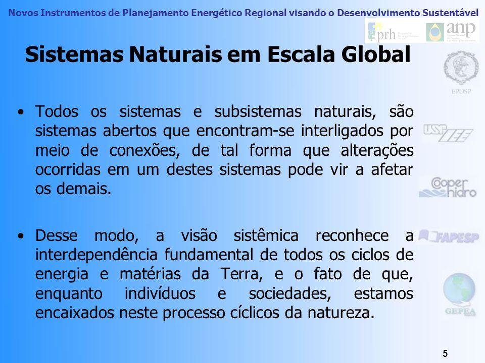 Sistemas Naturais em Escala Global