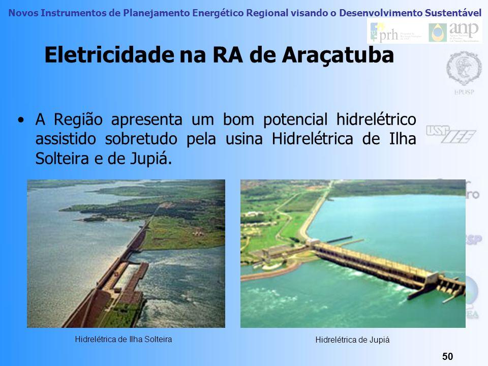 Eletricidade na RA de Araçatuba