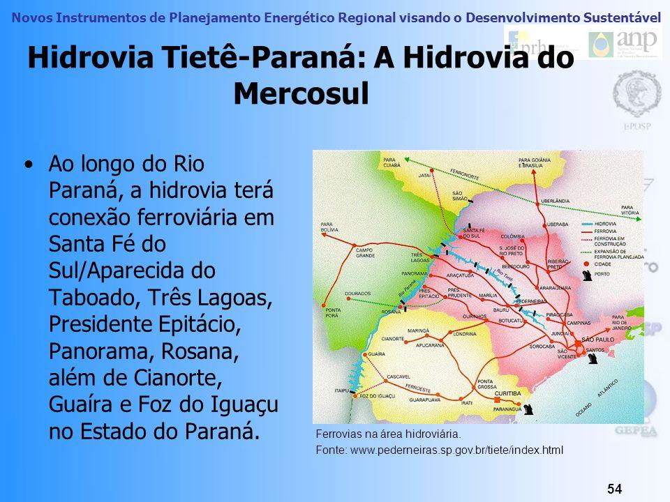 Hidrovia Tietê-Paraná: A Hidrovia do Mercosul