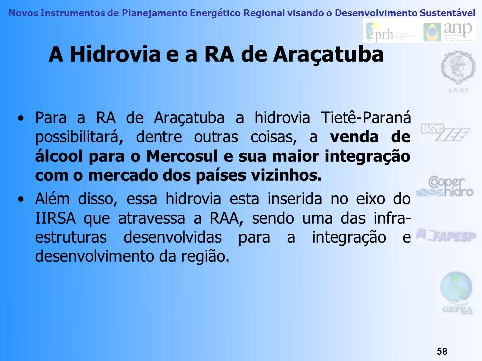 A Hidrovia e a RA de Araçatuba