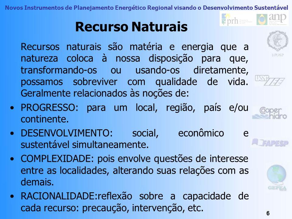 Recurso Naturais