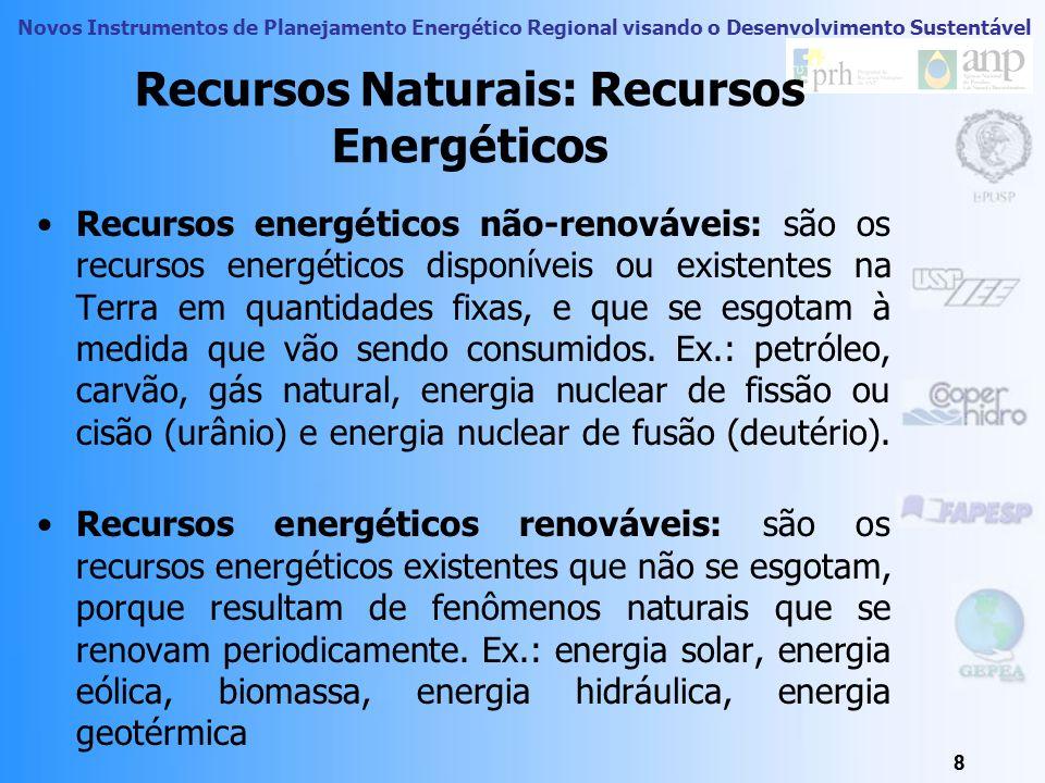 Recursos Naturais: Recursos Energéticos