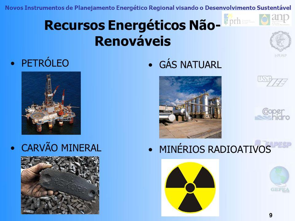 Recursos Energéticos Não-Renováveis