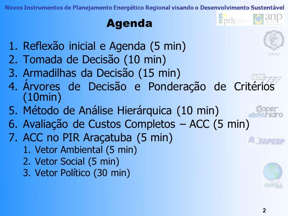 Reflexão inicial e Agenda (5 min) Tomada de Decisão (10 min)