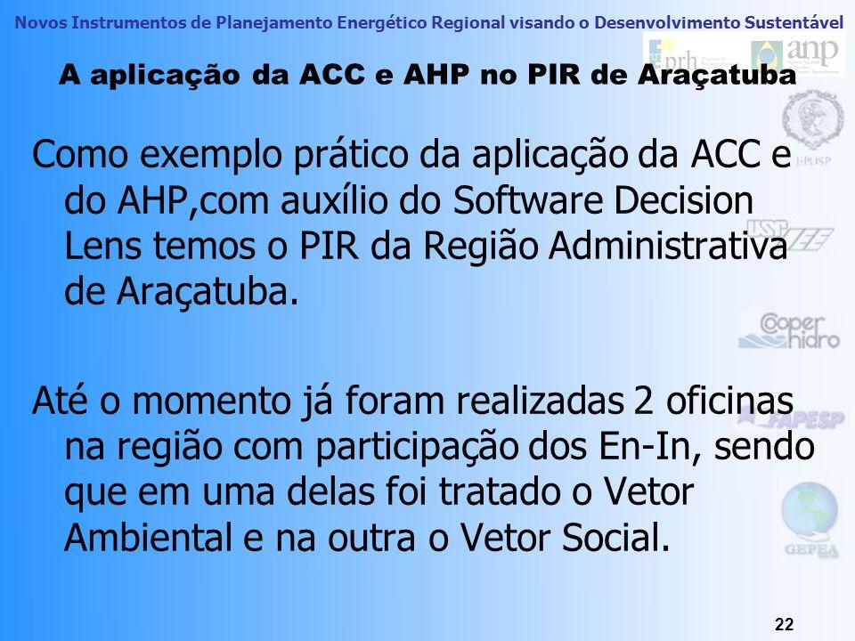 A aplicação da ACC e AHP no PIR de Araçatuba